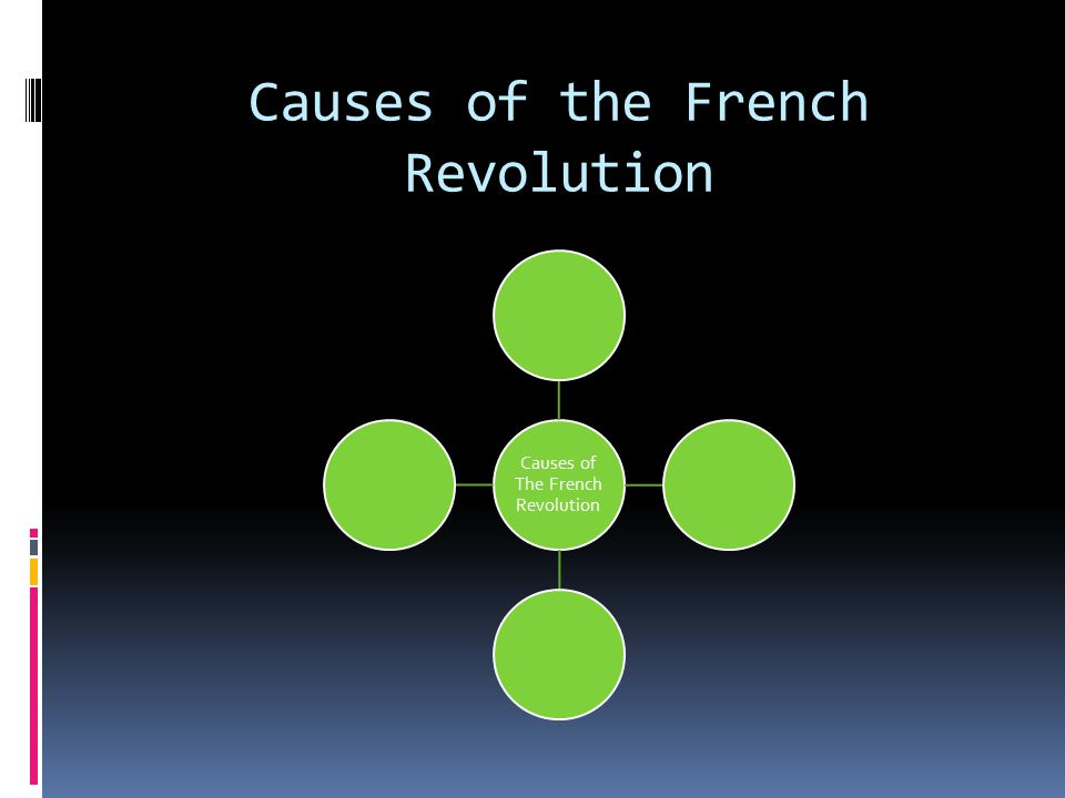 Causes of the French Revolution Causes of The French Revolution