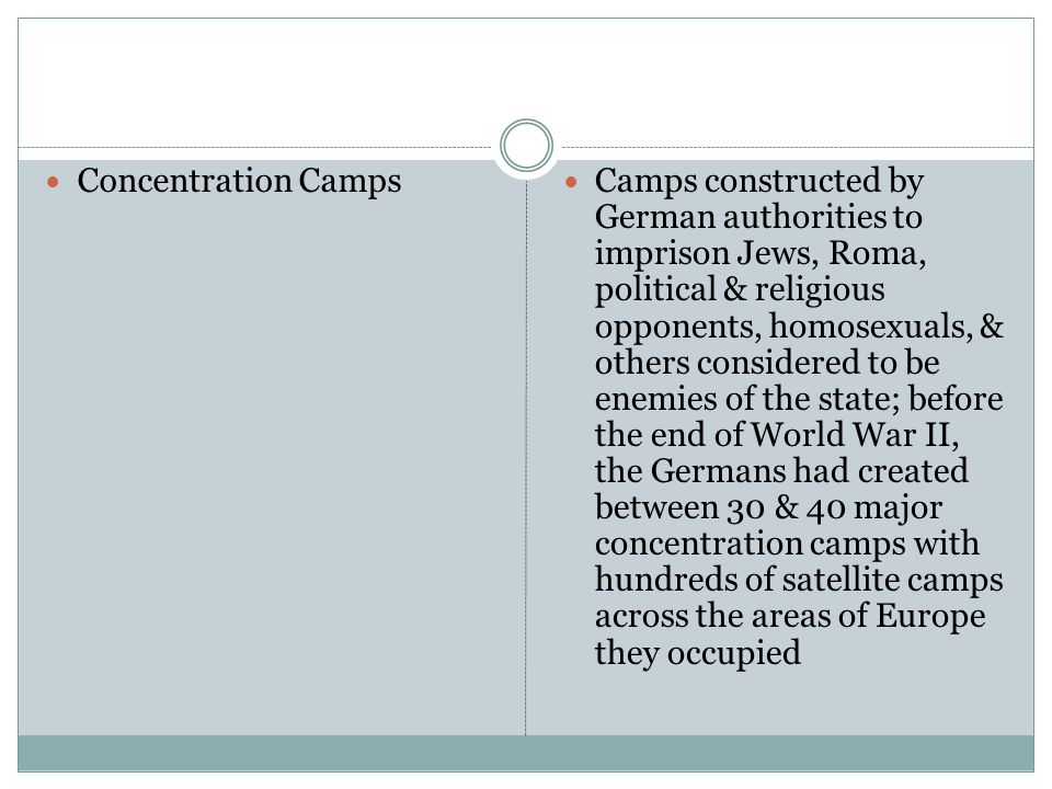 Concentration Camps Camps constructed by German authorities to imprison Jews, Roma, political & religious opponents, homosexuals, & others considered to be enemies of the state; before the end of World War II, the Germans had created between 30 & 40 major concentration camps with hundreds of satellite camps across the areas of Europe they occupied