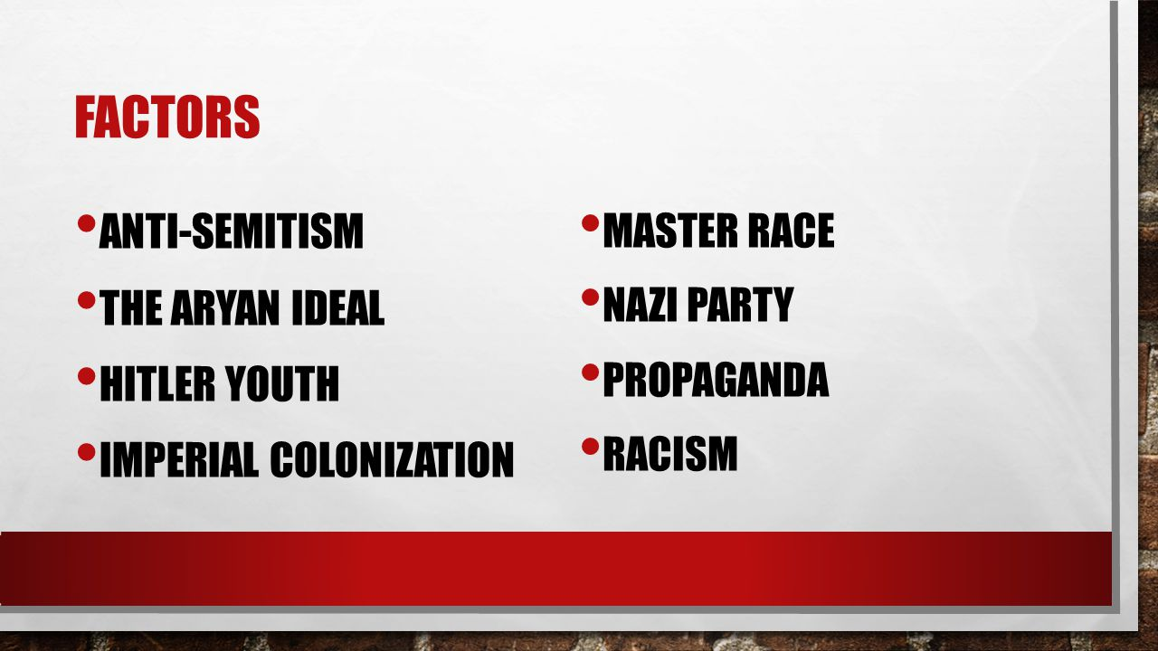 FACTORS ANTI-SEMITISM THE ARYAN IDEAL HITLER YOUTH IMPERIAL COLONIZATION MASTER RACE NAZI PARTY PROPAGANDA RACISM