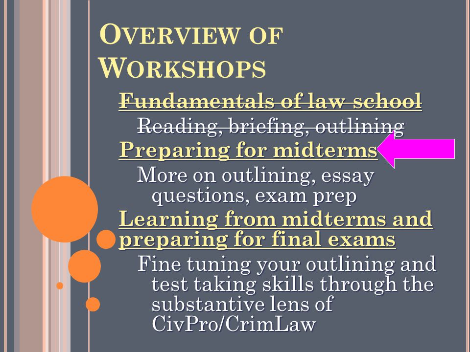 O VERVIEW OF W ORKSHOPS Fundamentals of law school Reading, briefing, outlining Preparing for midterms More on outlining, essay questions, exam prep L