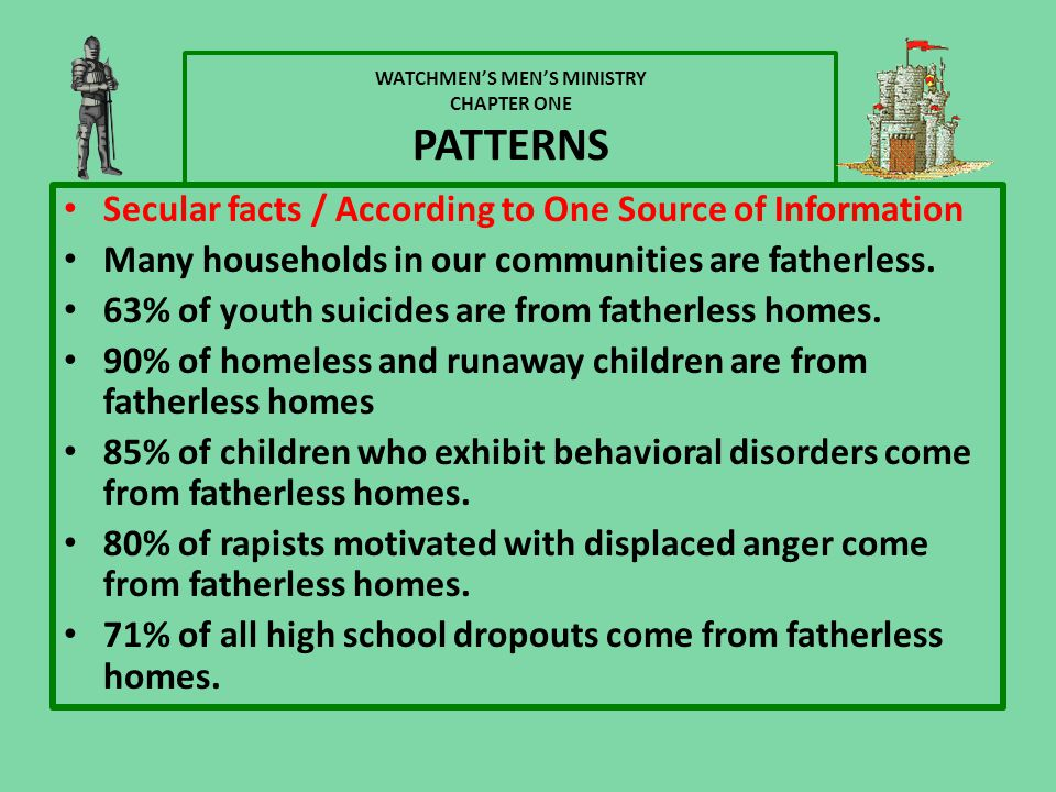 WATCHMEN'S MEN'S MINISTRY CHAPTER ONE PATTERNS Secular facts / According to One Source of Information Many households in our communities are fatherles