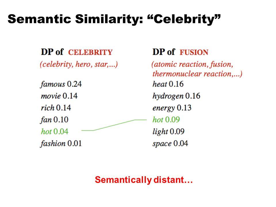 Semantic Similarity: Celebrity 55 Semantically distant…