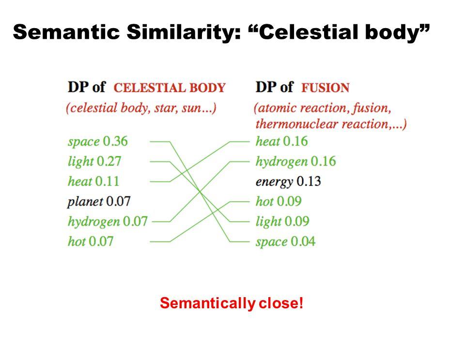 Semantic Similarity: Celestial body 56 Semantically close!