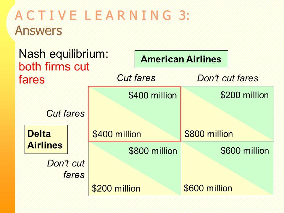 A C T I V E L E A R N I N G 3: Answers Nash equilibrium: both firms cut fares Cut fares Don't cut fares Cut fares Don't cut fares American Airlines De