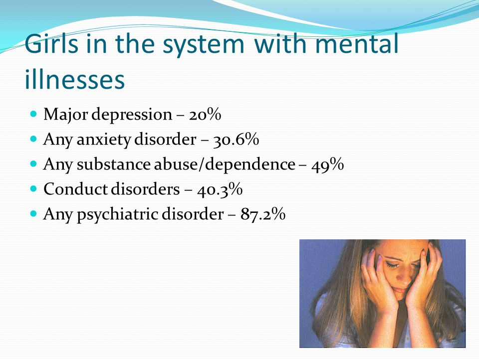 Girls in the system with mental illnesses Major depression – 20% Any anxiety disorder – 30.6% Any substance abuse/dependence – 49% Conduct disorders – 40.3% Any psychiatric disorder – 87.2%