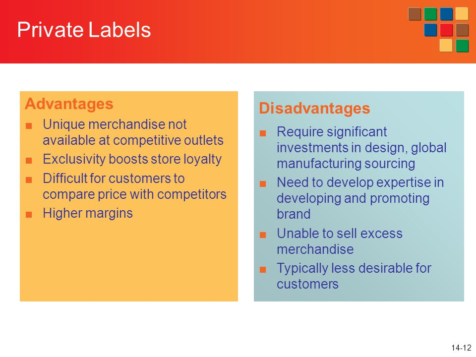 14-12 Private Labels Advantages ■Unique merchandise not available at competitive outlets ■Exclusivity boosts store loyalty ■Difficult for customers to compare price with competitors ■Higher margins Disadvantages ■Require significant investments in design, global manufacturing sourcing ■Need to develop expertise in developing and promoting brand ■Unable to sell excess merchandise ■Typically less desirable for customers