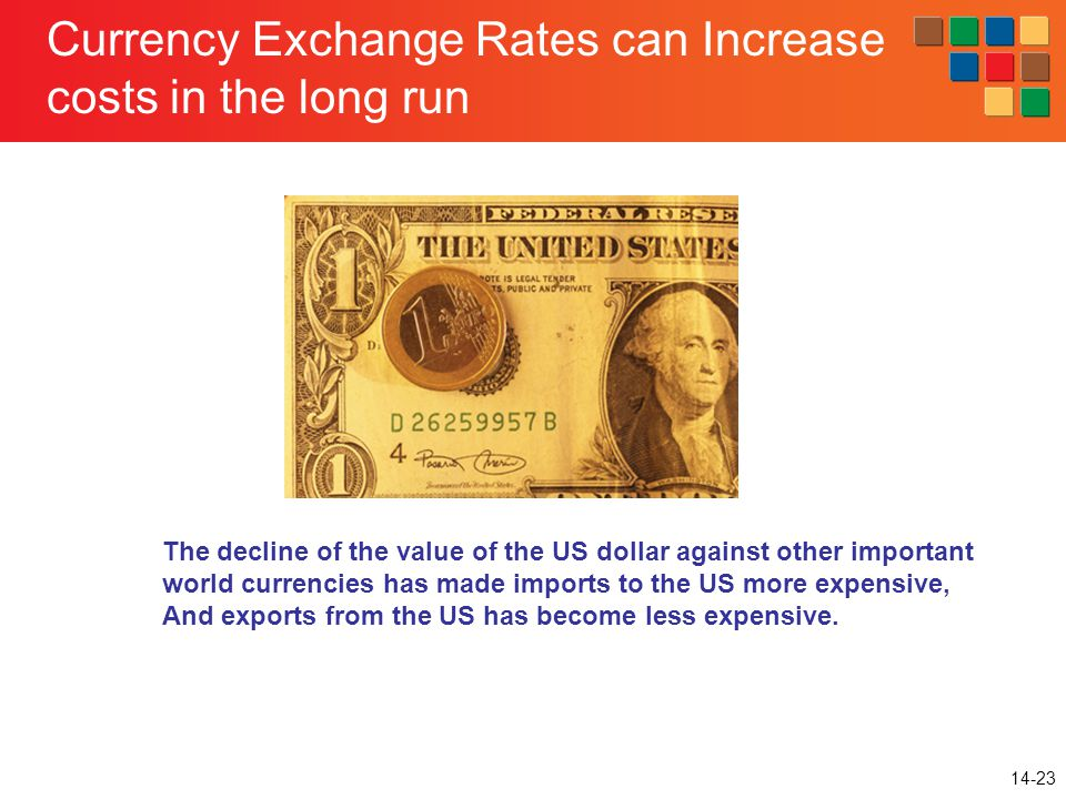 14-23 Currency Exchange Rates can Increase costs in the long run The decline of the value of the US dollar against other important world currencies has made imports to the US more expensive, And exports from the US has become less expensive.