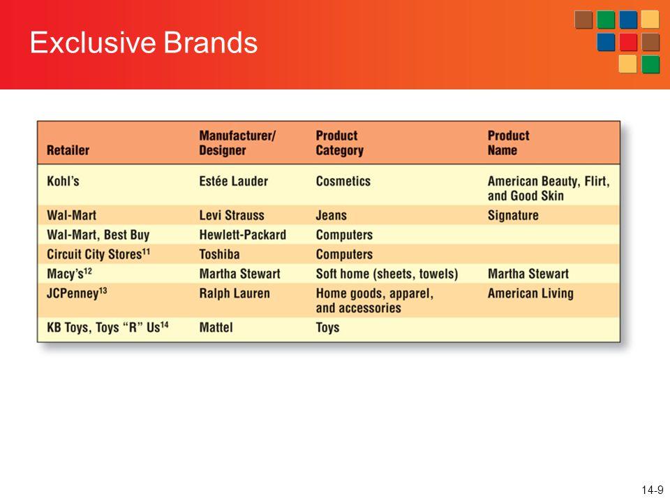 14-9 Exclusive Brands