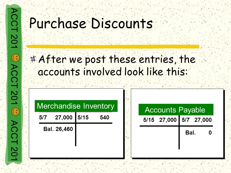 ACCT 201 ACCT 201 ACCT 201 Purchase Discounts After we post these entries, the accounts involved look like this: Merchandise Inventory 5/7 27,0005/15