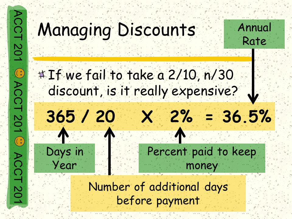 ACCT 201 ACCT 201 ACCT 201 Managing Discounts If we fail to take a 2/10, n/30 discount, is it really expensive? 365/20X2%=36.5% Days in Year Number of