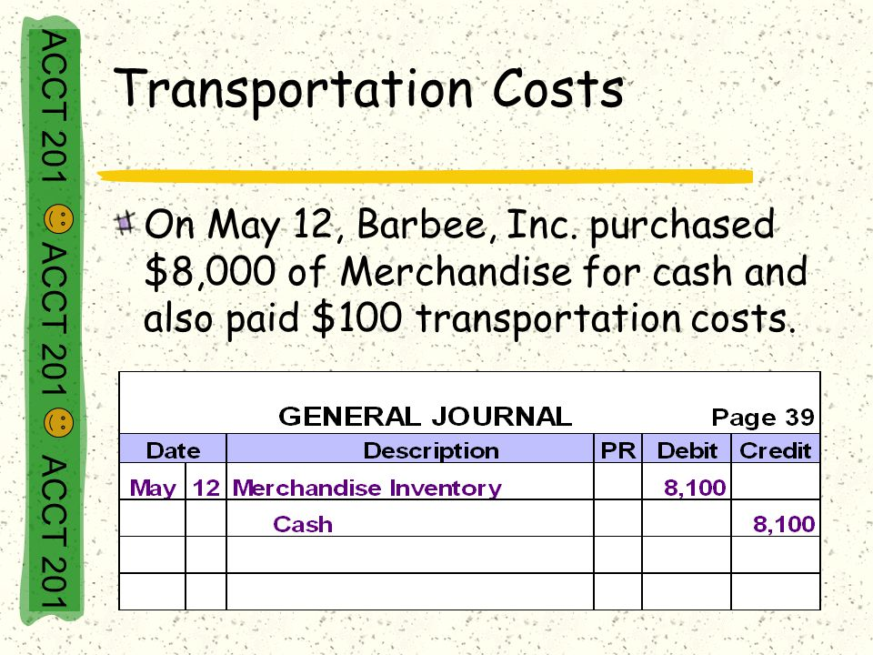 ACCT 201 ACCT 201 ACCT 201 Transportation Costs On May 12, Barbee, Inc. purchased $8,000 of Merchandise for cash and also paid $100 transportation cos
