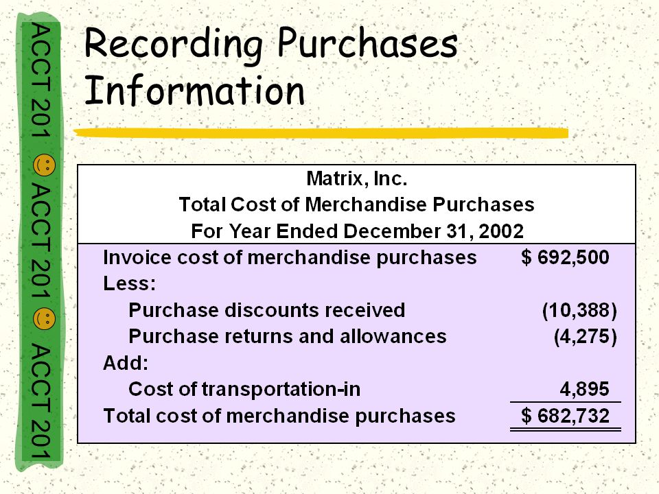 ACCT 201 ACCT 201 ACCT 201 Recording Purchases Information