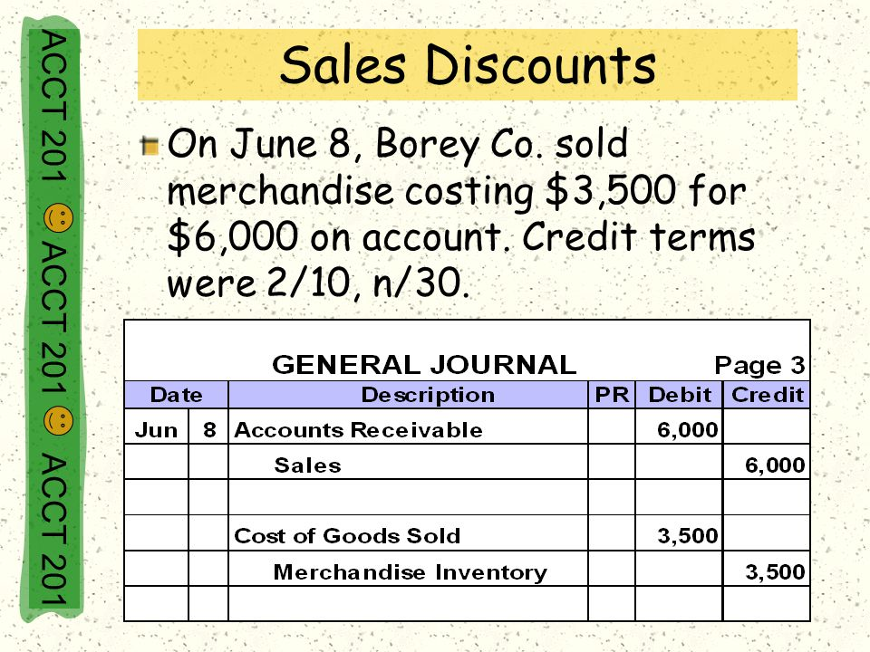 On June 8, Borey Co. sold merchandise costing $3,500 for $6,000 on account. Credit terms were 2/10, n/30. ACCT 201 ACCT 201 ACCT 201 Sales Discounts