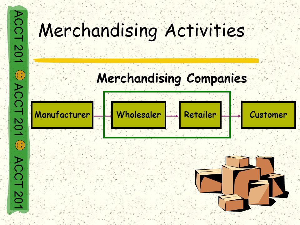 ACCT 201 ACCT 201 ACCT 201 ManufacturerWholesalerRetailerCustomer Merchandising Companies Merchandising Activities