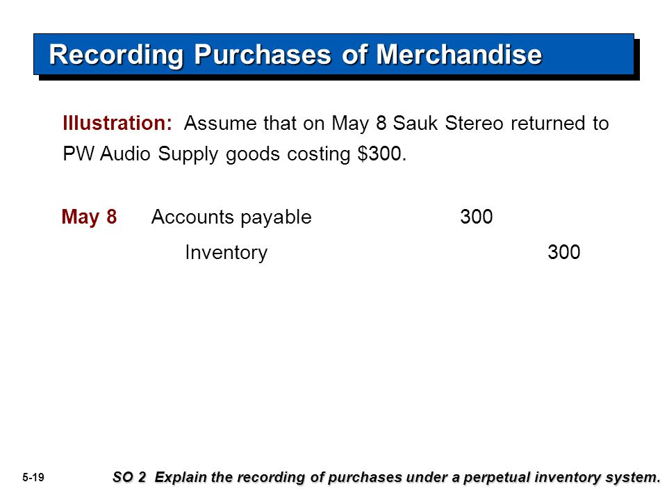 5-19 Recording Purchases of Merchandise SO 2 Explain the recording of purchases under a perpetual inventory system. Illustration: Assume that on May 8