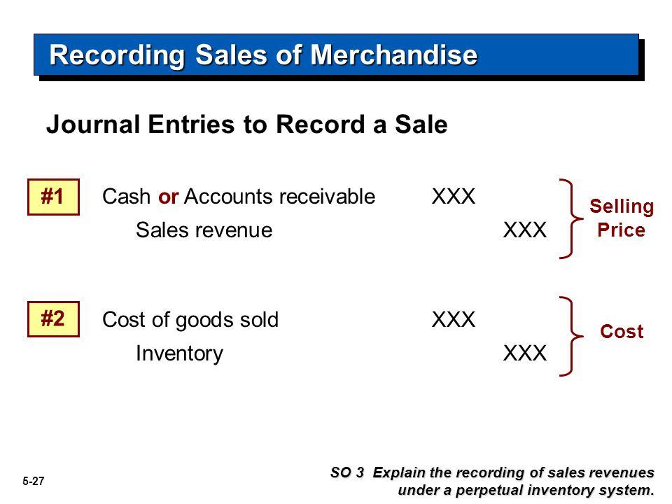 5-27 Journal Entries to Record a Sale Cash or Accounts receivableXXX Sales revenue XXX Recording Sales of Merchandise SO 3 Explain the recording of sa