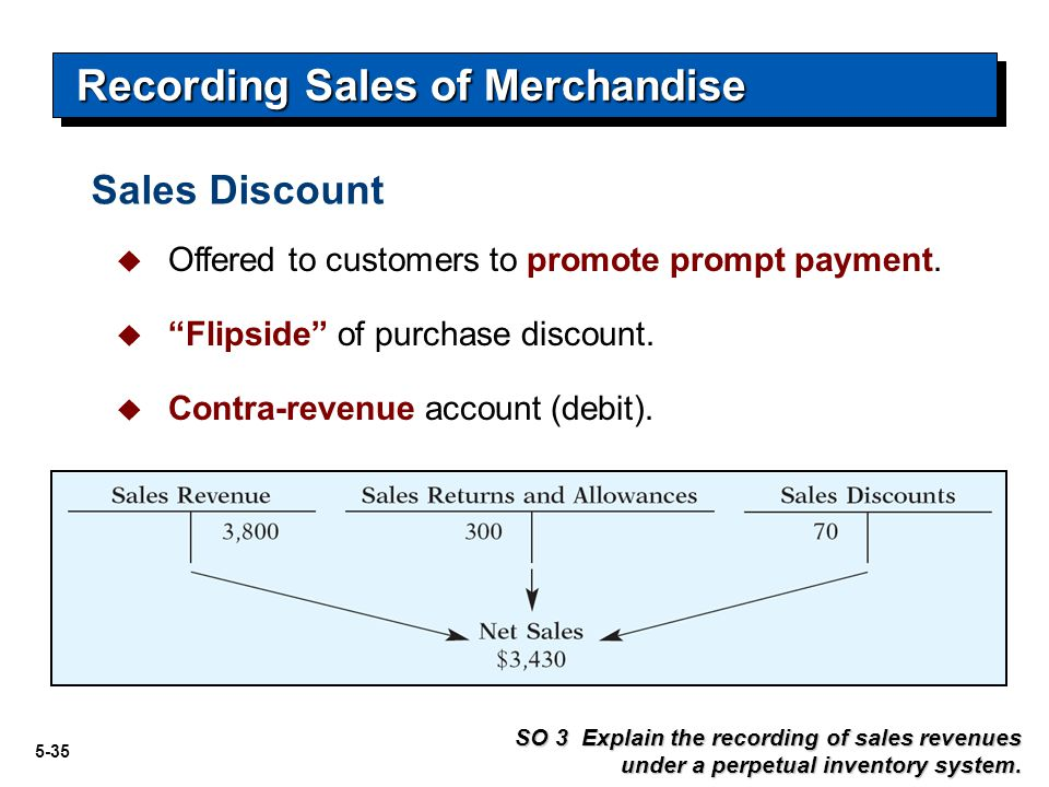 """5-35  Offered to customers to promote prompt payment.  """"Flipside"""" of purchase discount.  Contra-revenue account (debit). Sales Discount Recording S"""