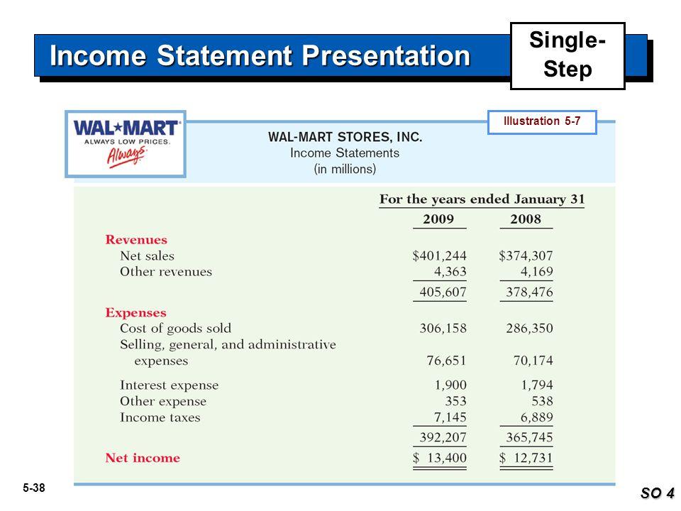 5-38 Illustration 5-7 SO 4 Income Statement Presentation Single- Step