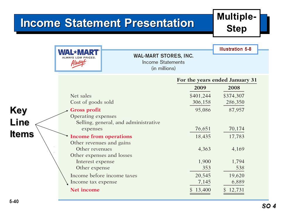 5-40 Illustration 5-8 SO 4 Income Statement Presentation Multiple- Step Key Line Items