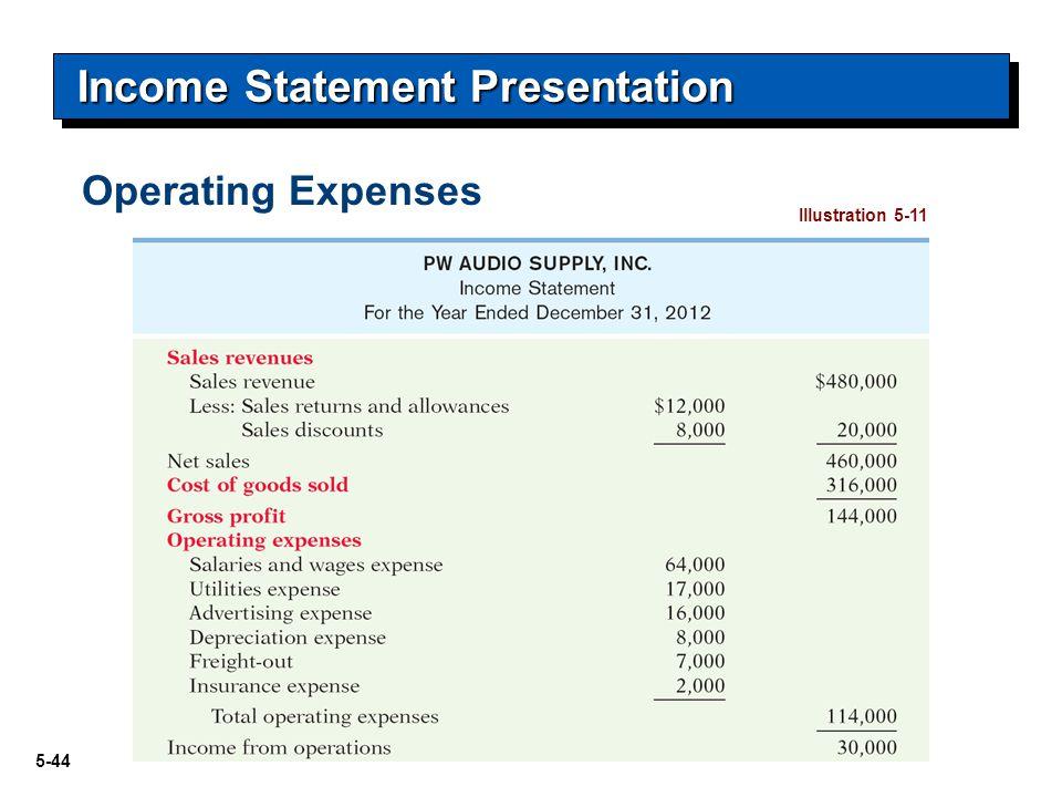 5-44 Income Statement Presentation Illustration 5-11 Operating Expenses