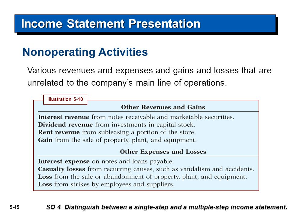 5-45 Income Statement Presentation SO 4 Distinguish between a single-step and a multiple-step income statement. Nonoperating Activities Various revenu