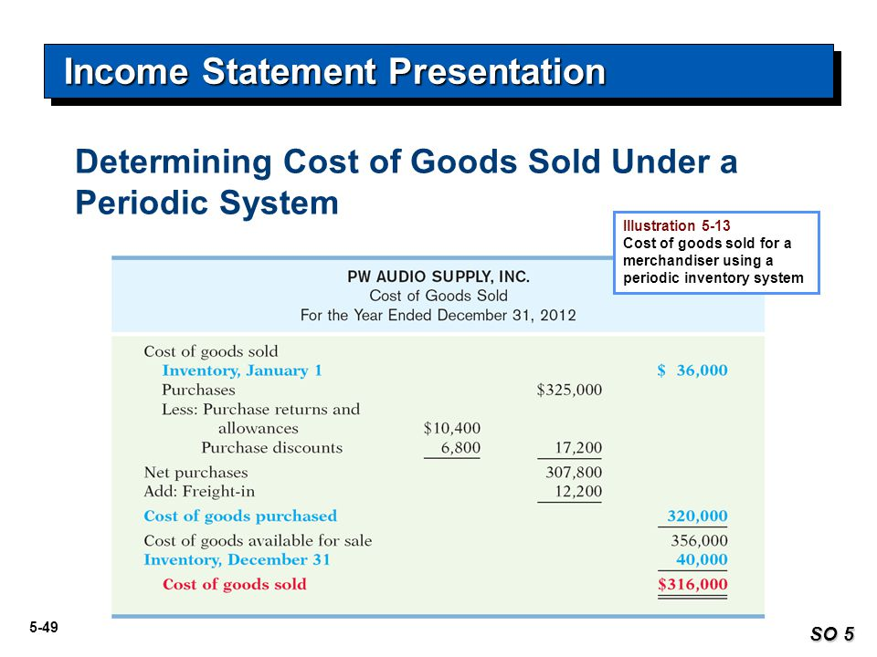 5-49 SO 5 Income Statement Presentation Determining Cost of Goods Sold Under a Periodic System Illustration 5-13 Cost of goods sold for a merchandiser