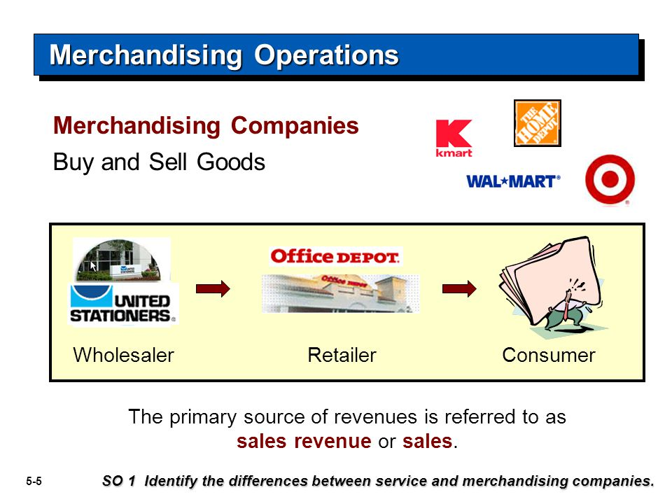 5-6 Merchandising Operations SO 1 Identify the differences between service and merchandising companies.
