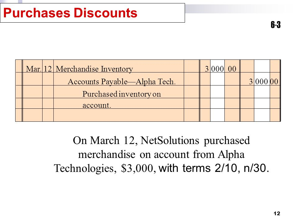 12 Mar. 12 Merchandise Inventory 3 000 00 Accounts Payable—Alpha Tech.3 000 00 Purchased inventory on account. 6-3 On March 12, NetSolutions purchased