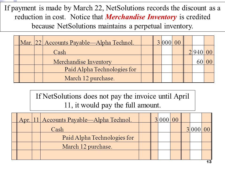 13 Mar. 22 Accounts Payable—Alpha Technol.