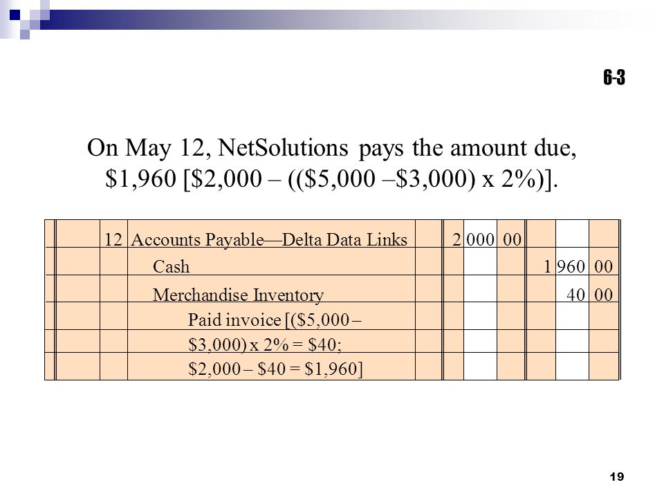 19 On May 12, NetSolutions pays the amount due, $1,960 [$2,000 – (($5,000 –$3,000) x 2%)].