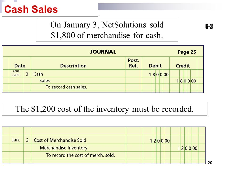 20 6-3 Cash Sales The $1,200 cost of the inventory must be recorded.