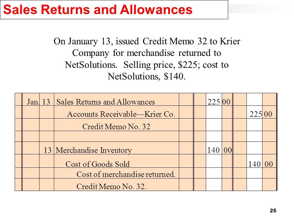 25 Jan. 13Sales Returns and Allowances 225 00 Accounts Receivable—Krier Co. 225 00 Credit Memo No. 32 13Merchandise Inventory 140 00 Cost of Goods Sol