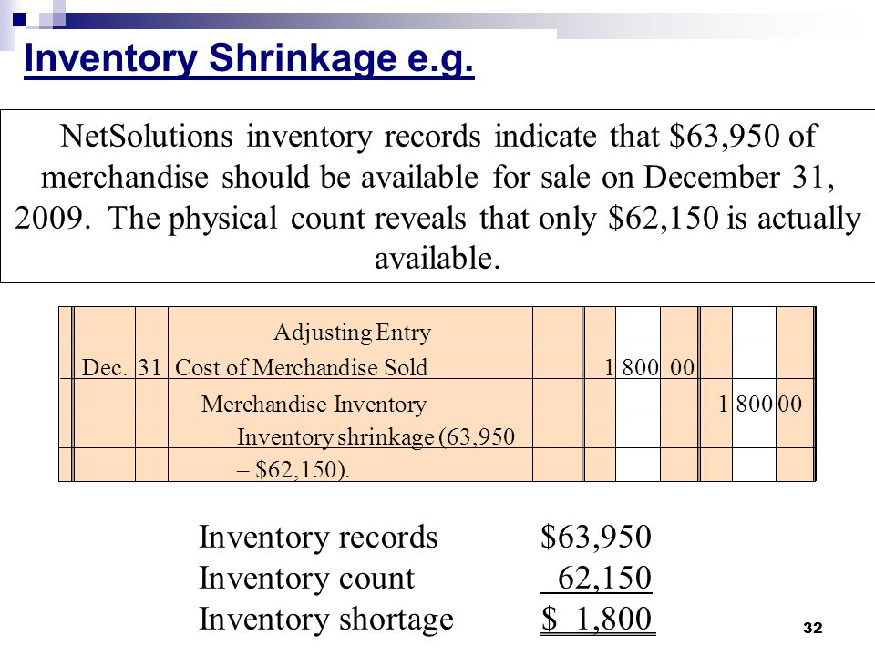 32 Inventory records$63,950 Inventory count 62,150 Inventory shortage$ 1,800 Dec.31Cost of Merchandise Sold 1 800 00 Merchandise Inventory 1 800 00 Adjusting Entry Inventory shrinkage (63,950 – $62,150).