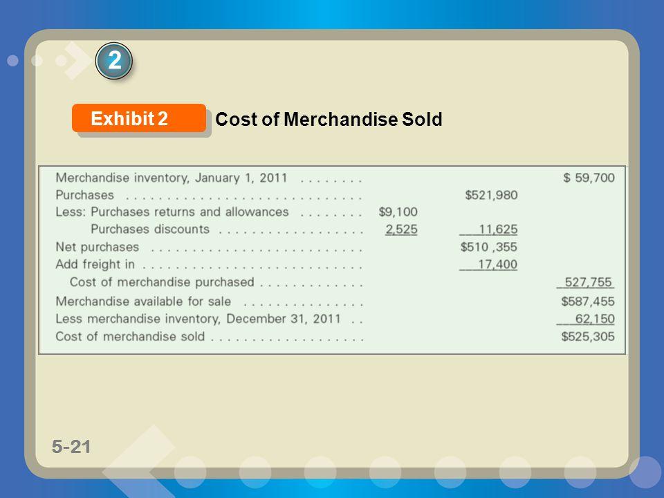 5-21 2 Cost of Merchandise Sold Exhibit 2