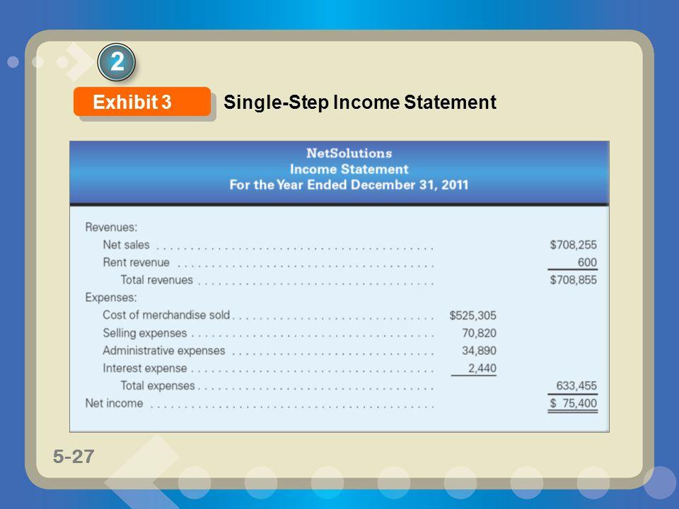 5-27 2 Single-Step Income Statement Exhibit 3