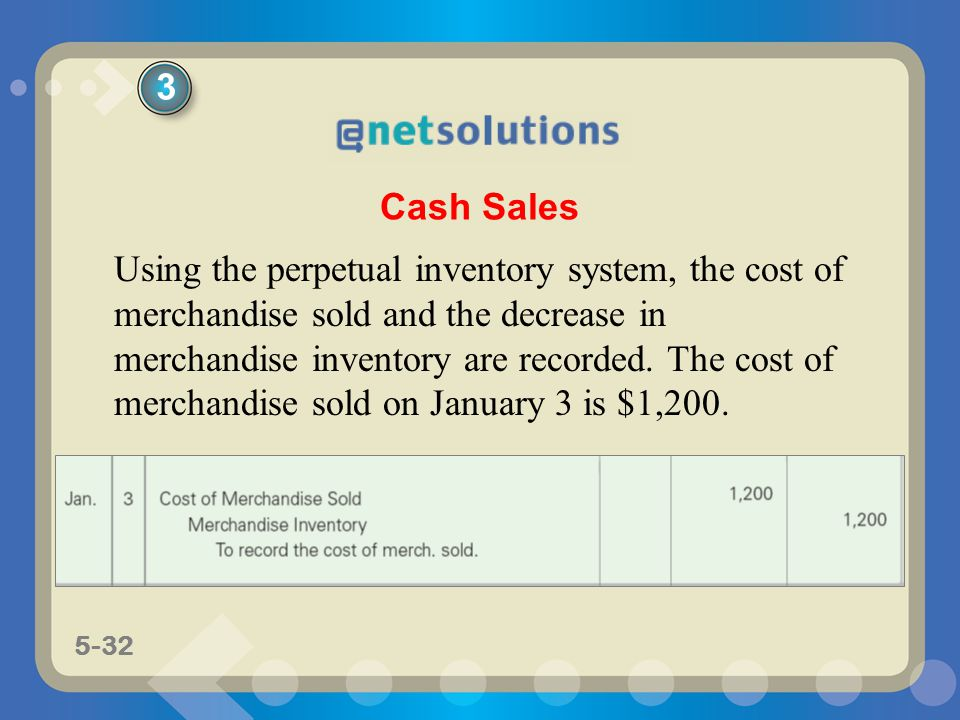 5-32 Using the perpetual inventory system, the cost of merchandise sold and the decrease in merchandise inventory are recorded. The cost of merchandis