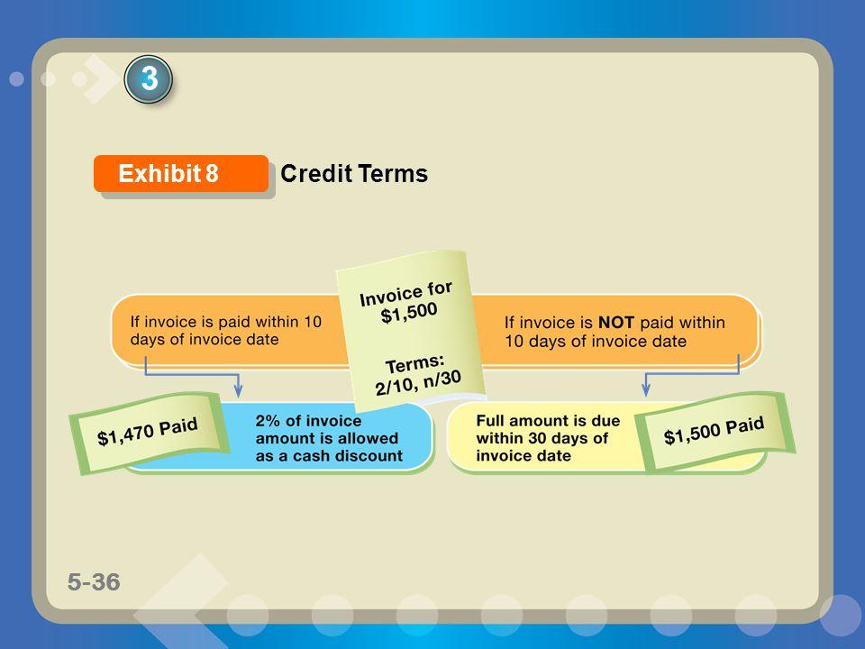 5-36 3 Credit TermsExhibit 8