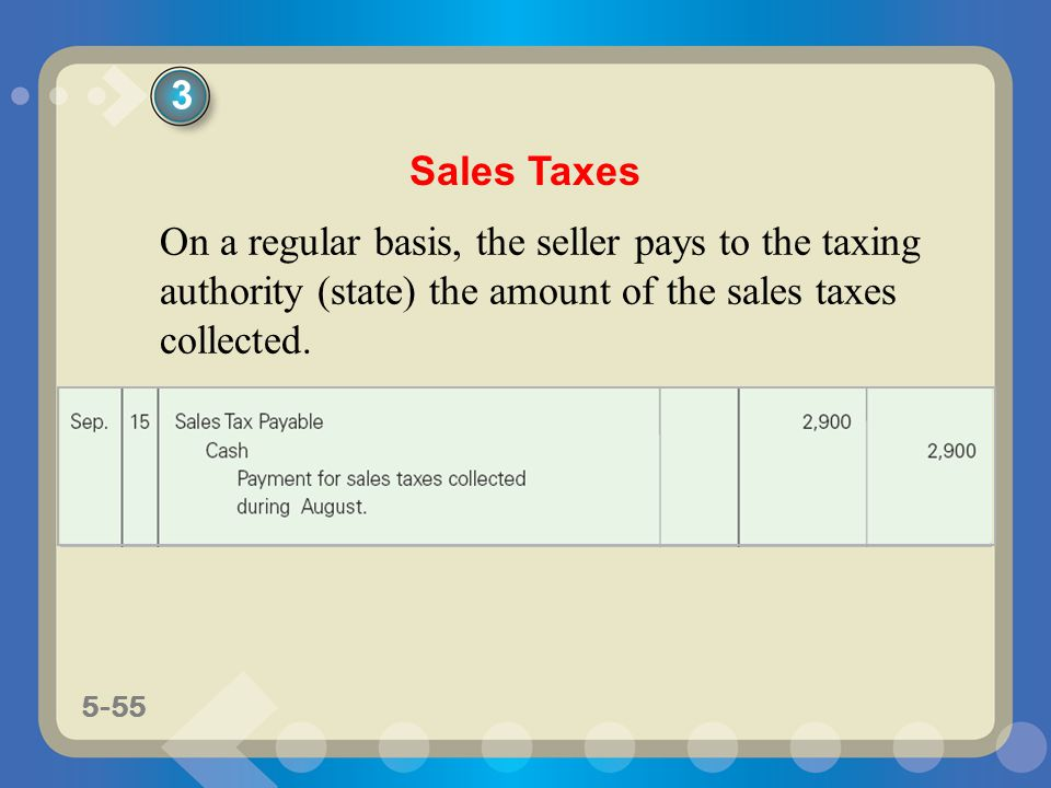 5-55 On a regular basis, the seller pays to the taxing authority (state) the amount of the sales taxes collected. Sales Taxes 3