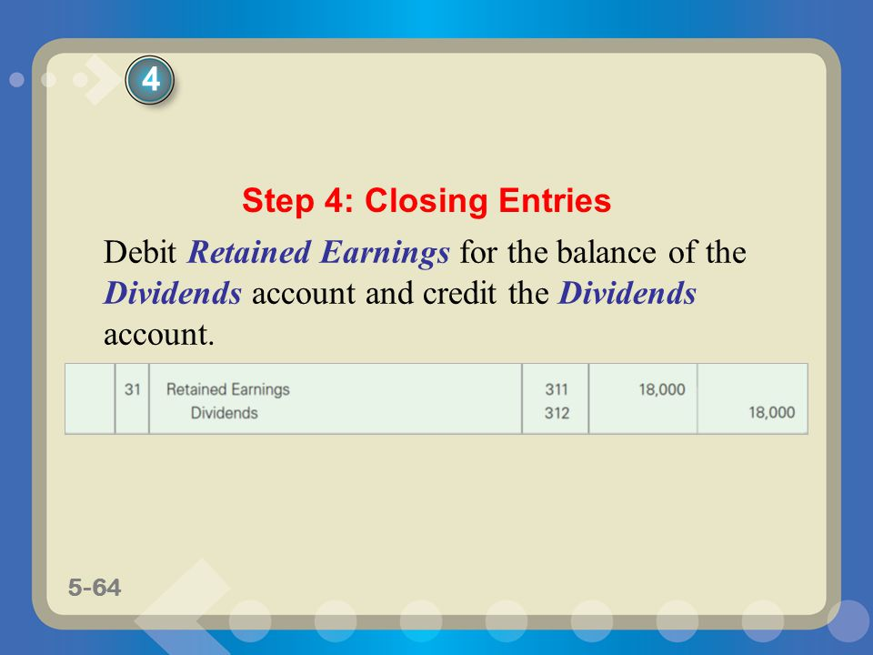 5-64 Debit Retained Earnings for the balance of the Dividends account and credit the Dividends account. Step 4: Closing Entries 4
