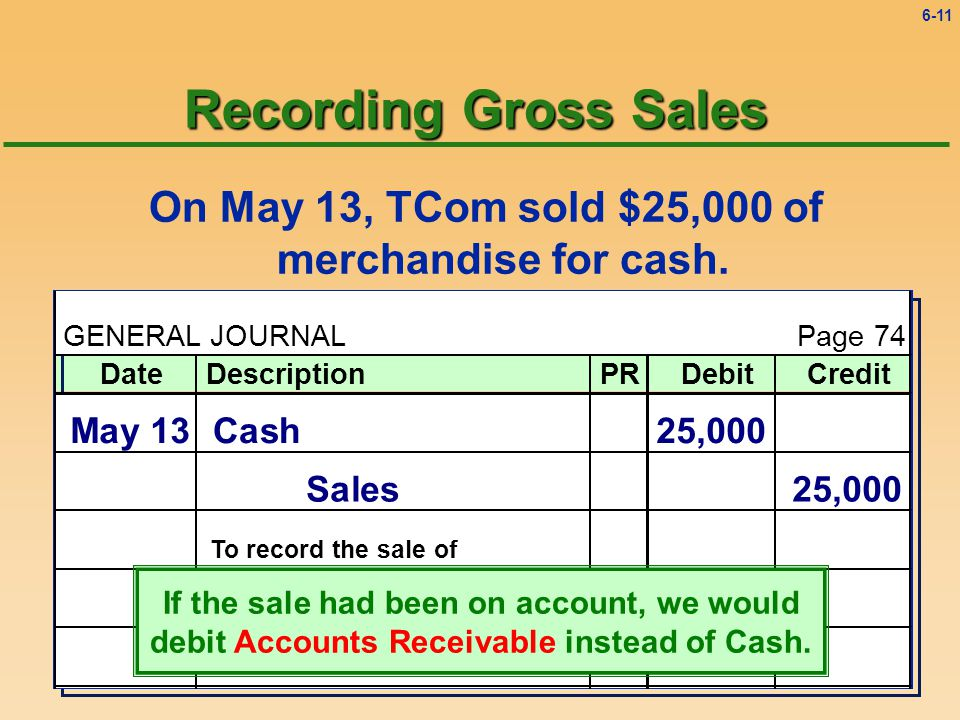 6-10 Recording and Reporting Sales Gross sales Less: Sales discounts Less: Sales returns and allowances Net sales