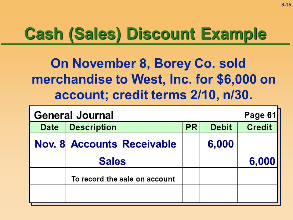 6-14 Two Types of Discounts · Cash Discounts u A deduction from the invoice price granted to induce early payment of the amount due u Two other names for cash discounts Sales discounts Purchase discounts u Recorded on whose books.