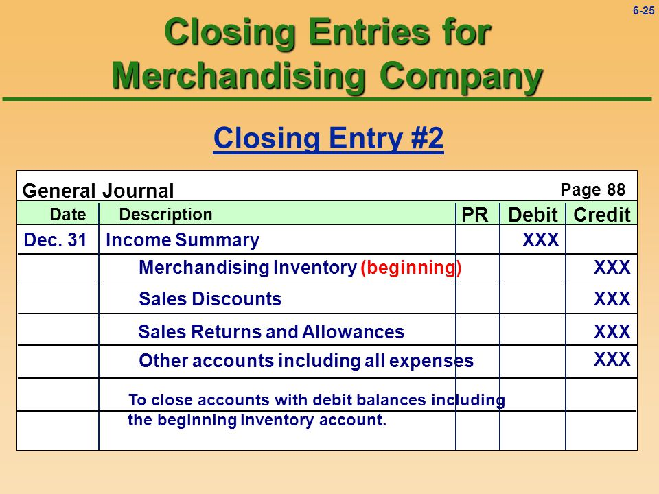 6-24 Closing Entries for Merchandising Company General Journal Page 88 DateDescription PRDebitCredit Sales Purchase Discounts Purchase Returns and Allowances Merchandising Inventory (ending) Income Summary To close accounts with credit balances and set up proper balance in ending inventory account.