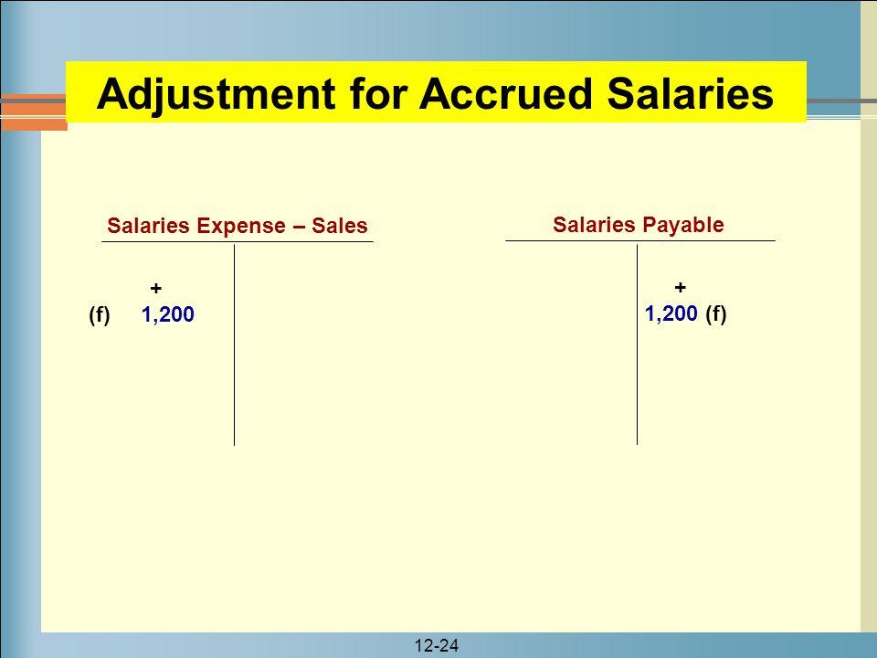 12-24 Salaries Expense – Sales + (f) 1,200 Salaries Payable + 1,200 (f) Adjustment for Accrued Salaries