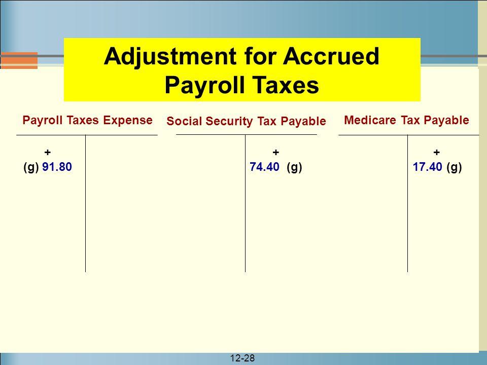 12-28 + 74.40 (g) Adjustment for Accrued Payroll Taxes Payroll Taxes Expense + (g) 91.80 Medicare Tax Payable Social Security Tax Payable + 17.40 (g)