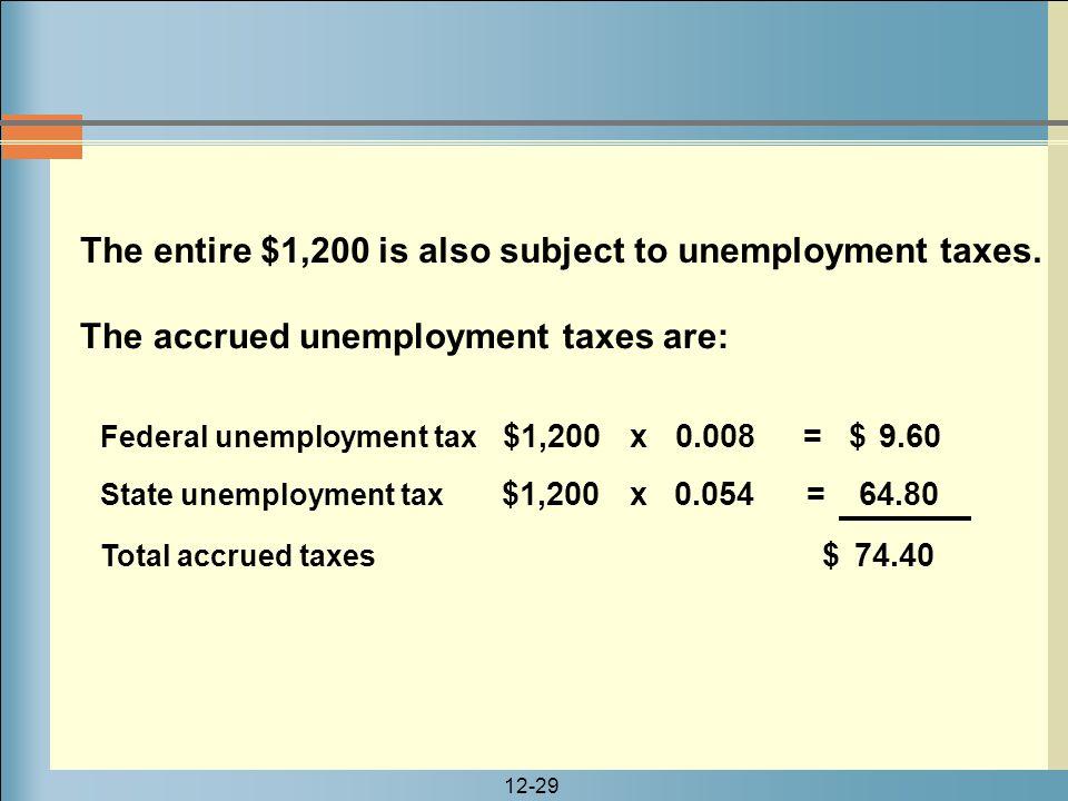 12-29 Federal unemployment tax $1,200 x 0.008 = $ 9.60 State unemployment tax $1,200 x 0.054 = 64.80 Total accrued taxes $ 74.40 The accrued unemploym