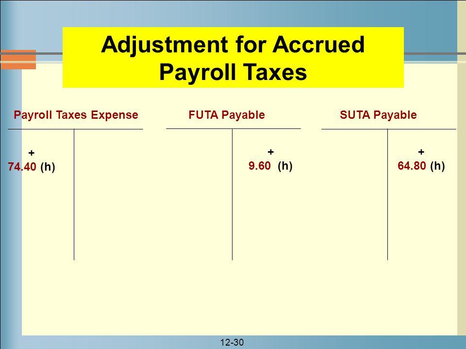 12-30 + 9.60 (h) Payroll Taxes Expense + 74.40 (h) SUTA Payable FUTA Payable + 64.80 (h) Adjustment for Accrued Payroll Taxes