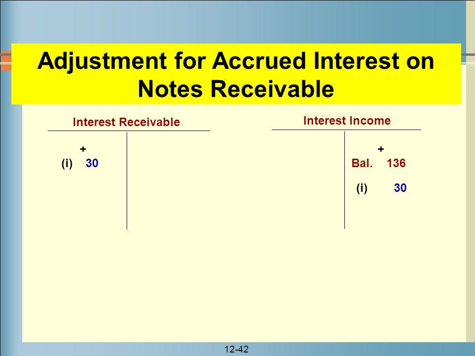 12-42 Interest Receivable + (i) 30 Interest Income (i) 30 + Bal. 136 Adjustment for Accrued Interest on Notes Receivable
