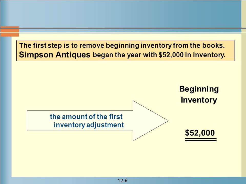 12-9 The first step is to remove beginning inventory from the books. Simpson Antiques began the year with $52,000 in inventory. the amount of the firs