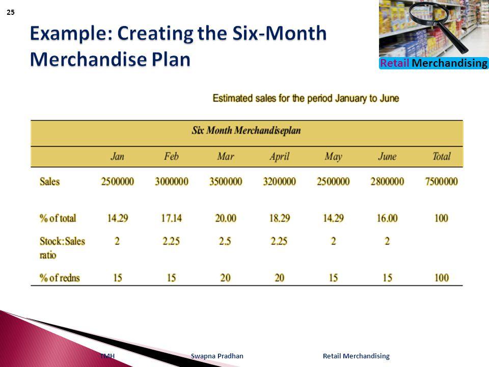 Retail Merchandising TMH Swapna Pradhan Retail Merchandising 25