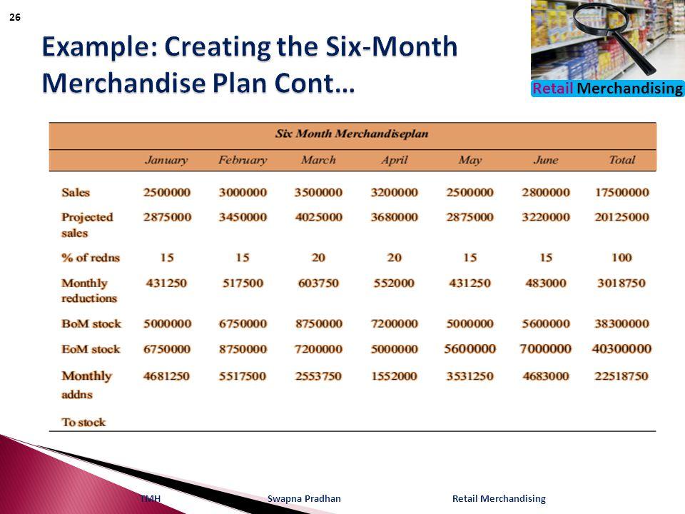 Retail Merchandising TMH Swapna Pradhan Retail Merchandising 26